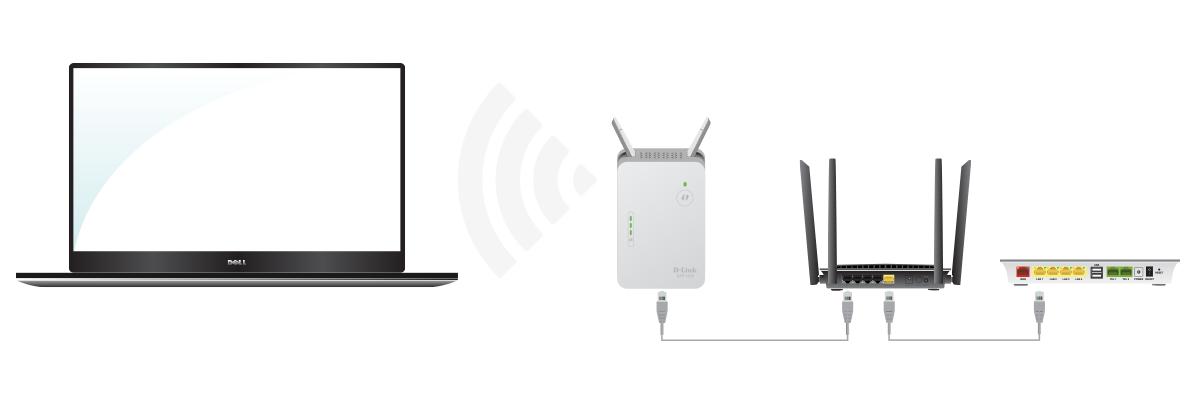 förbättra wifi räckvidd